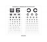 Табличка для медичного закладу для перевірки зору
