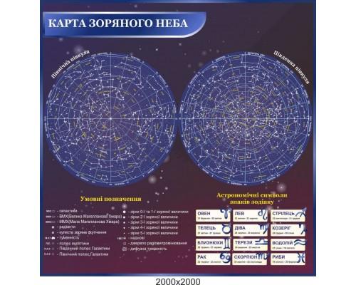"""Стенд з астрономії """"Карта зоряного неба"""""""