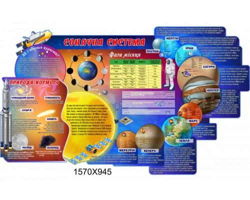 """Стенд з астрономії """"Сонячна система"""""""