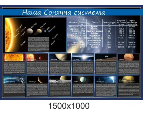 """Стенд з астрономії """"Наша сонячна система"""""""