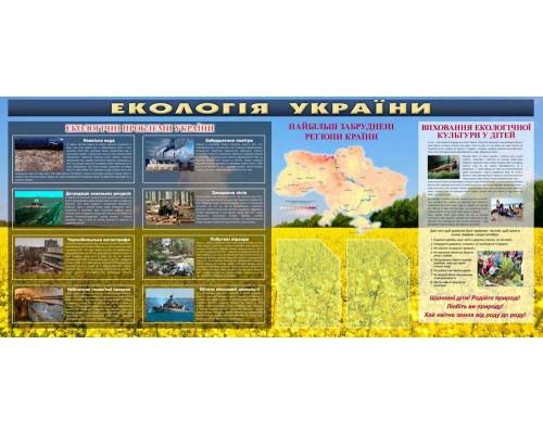 """Стенд з географії """"Екологічні проблеми України"""""""