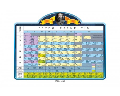 """Стенд """"Велика таблиця хімічних елементів"""""""
