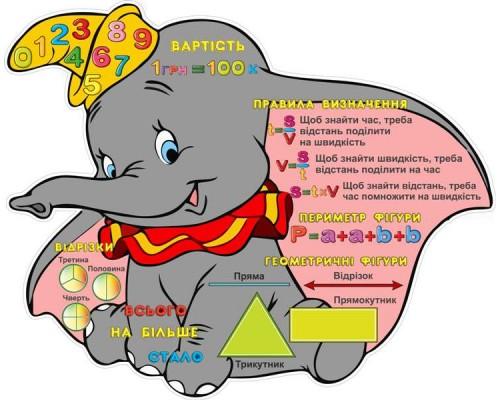 """Стенд з математики для дітей початкових класів """"Слоненя"""""""