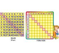 Таблиця множення для початкової школи