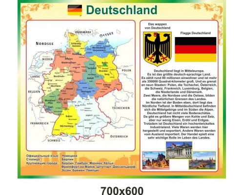 """Стенд з німецької мови """"Видатні міста Німеччини"""""""
