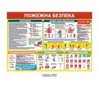 Комплект стендів з охорони праці та пожежної безпеки