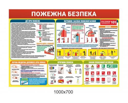 Оформлення кабінетів кутком охорони праці та пожежної безпеки