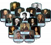 """Комплект портретів вчених """"Теорема"""""""