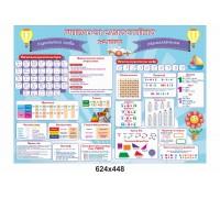 """Плакат з математики """"Вчимося самостійно"""""""