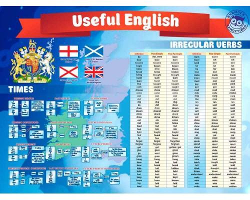 """Плакат з англійської мови """"Вчимося самостійно"""""""