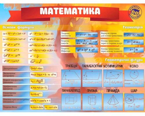 """Плакат для самостійного вивчення уроків """"Математика"""""""