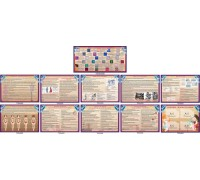 Комплект стендів з трудового навчання для дівчат