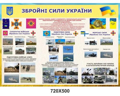 "Стенд ""Збройні сили України"""