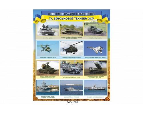 """Стенд для військової частини """"Види військової техніки"""""""