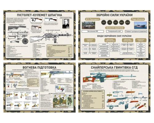 Комплект стендів з військової підготовки