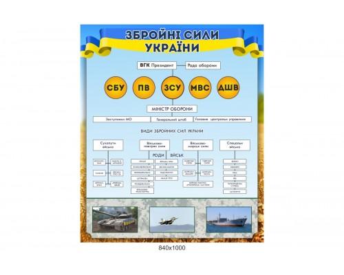 """Стенд для військової частини """" Збройні сили України"""""""